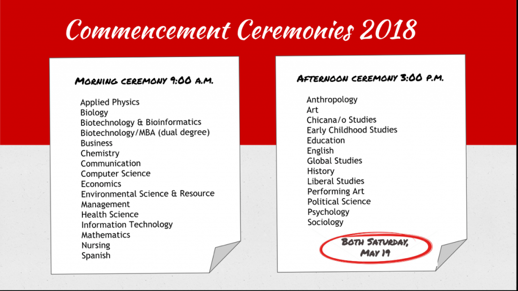 Which commencement ceremony are you in? from May 4, 2018